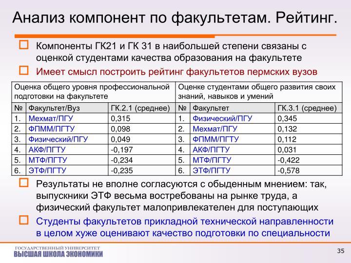 Анализ компонент по факультетам. Рейтинг.