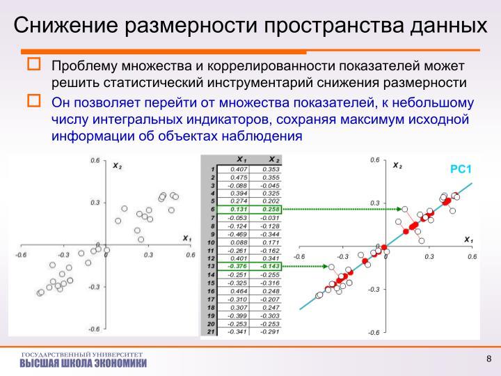 Снижение размерности пространства данных