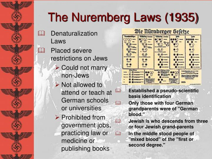 The Nuremberg Laws (1935)