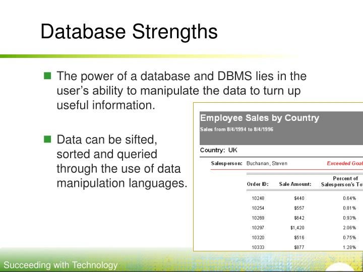 Database Strengths