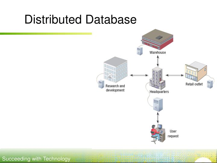 Distributed Database