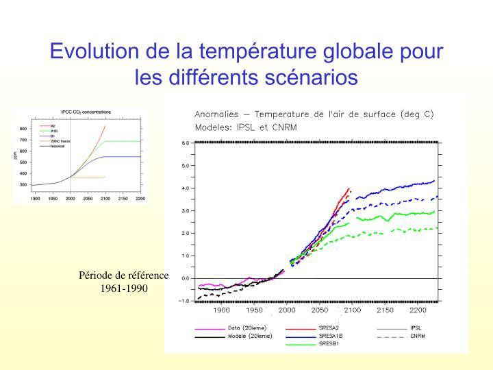 Evolution de la température globale pour les différents scénarios
