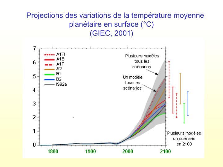 Projections des variations de la température moyenne planétaire en surface (°C)