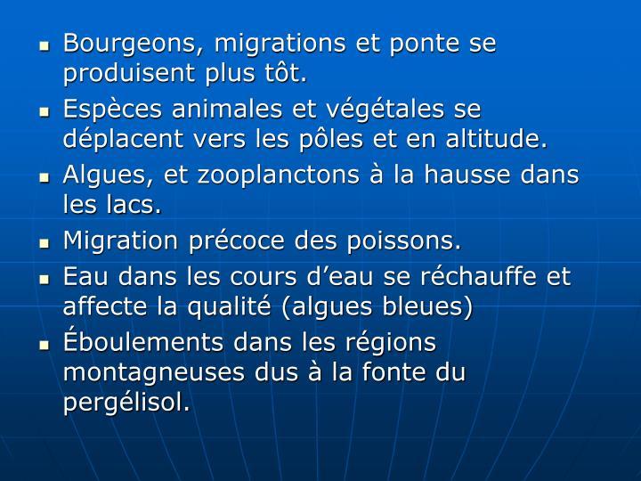 Bourgeons, migrations et ponte se produisent plus tôt.