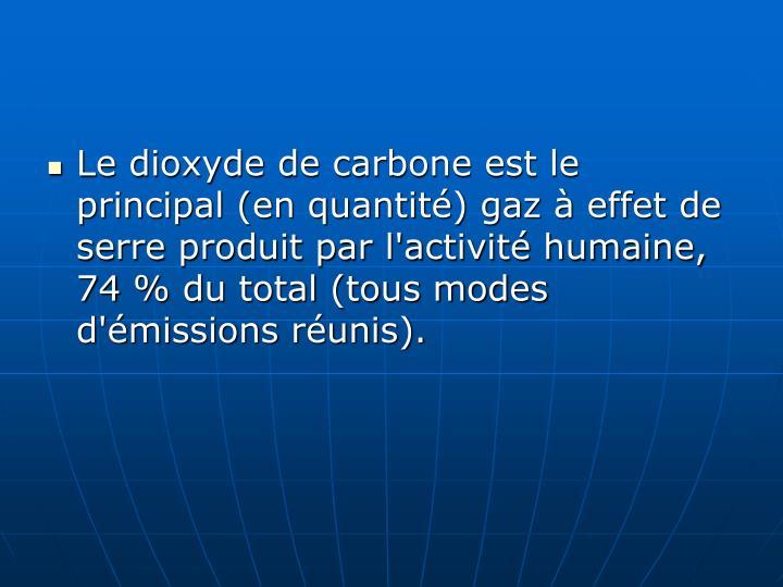 Le dioxyde de carbone est le principal (en quantité) gaz à effet de serre produit par l'activité humaine, 74% du total (tous modes d'émissions réunis).
