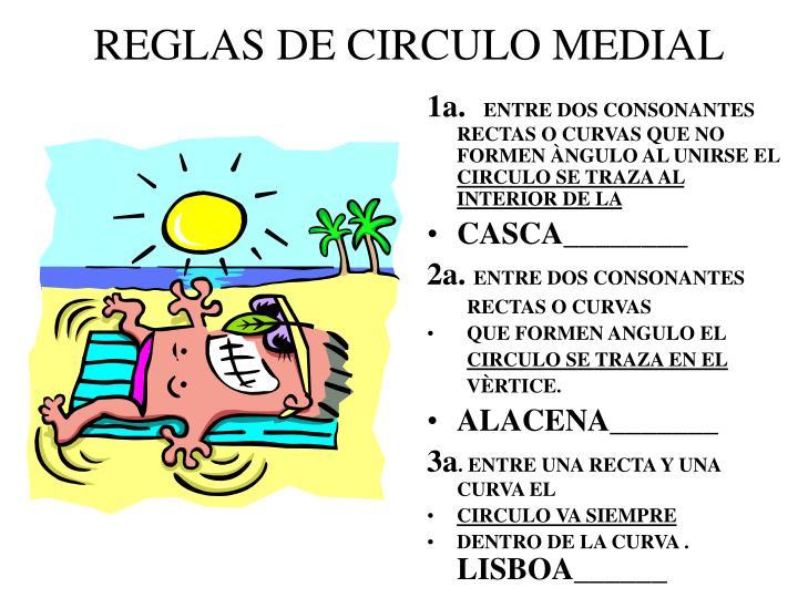 REGLAS DE CIRCULO MEDIAL