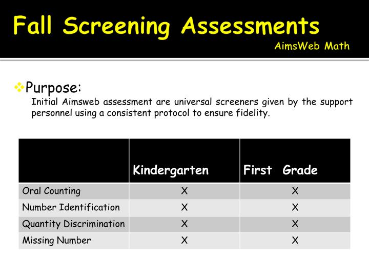 Fall Screening Assessments