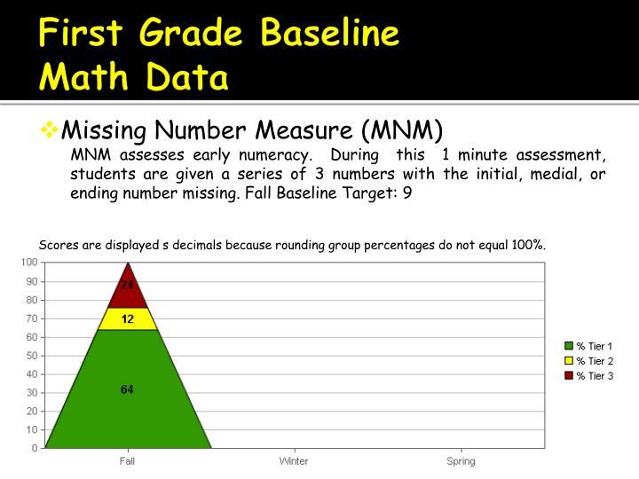 First Grade Baseline