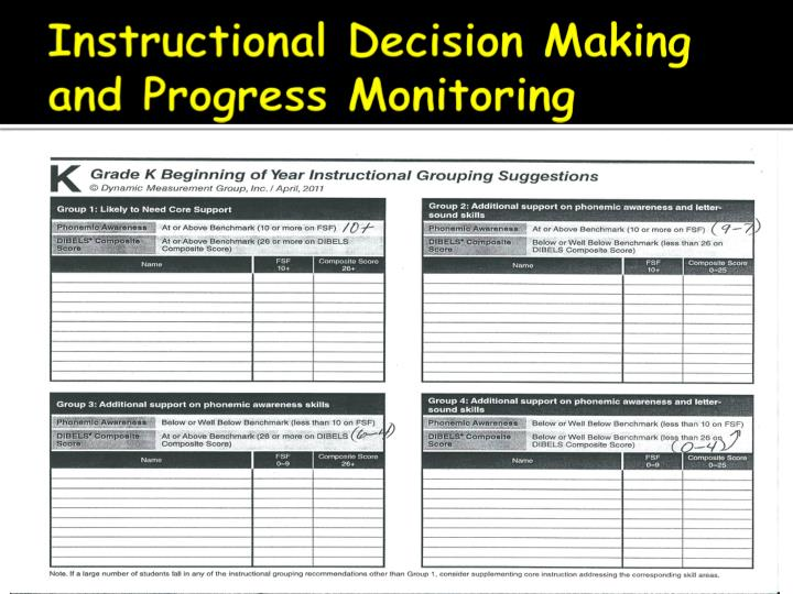 Instructional Decision Making and Progress Monitoring
