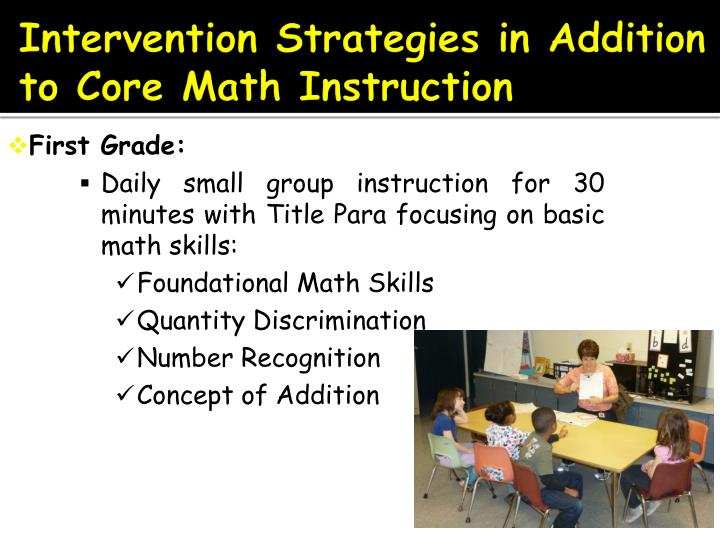 Intervention Strategies in Addition to Core Math Instruction