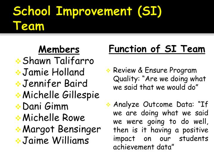 School Improvement (SI)