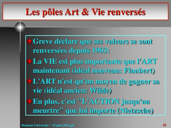 Les pôles Art & Vie renversés