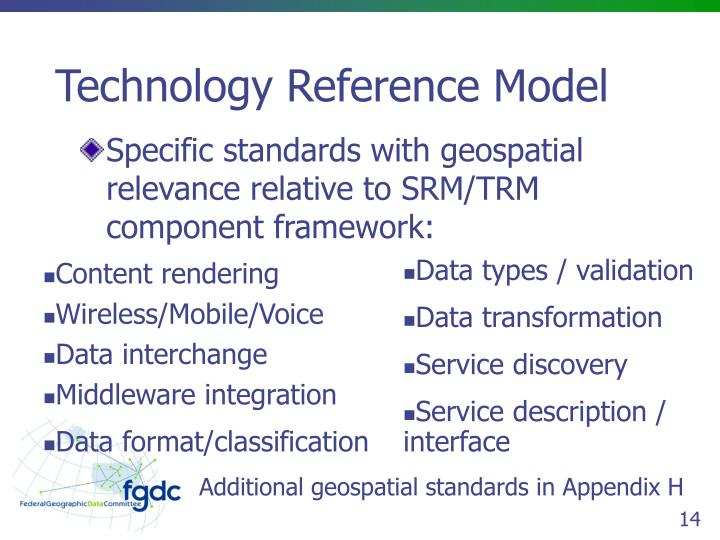 Technology Reference Model