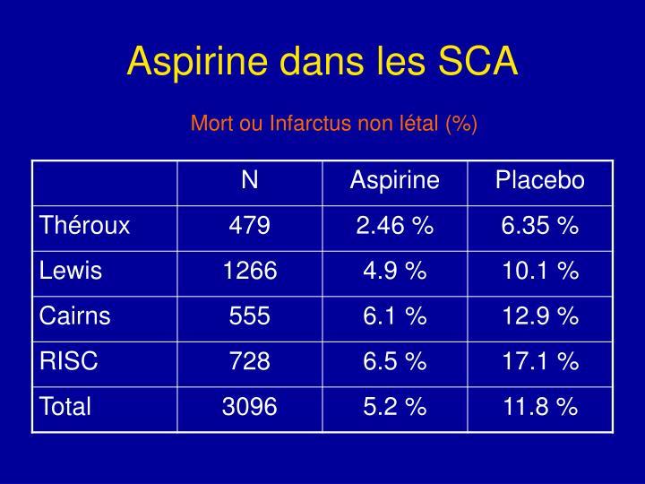 Aspirine dans les SCA