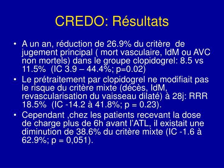 CREDO: Résultats