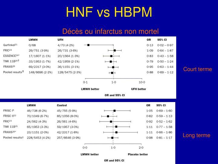 HNF vs HBPM