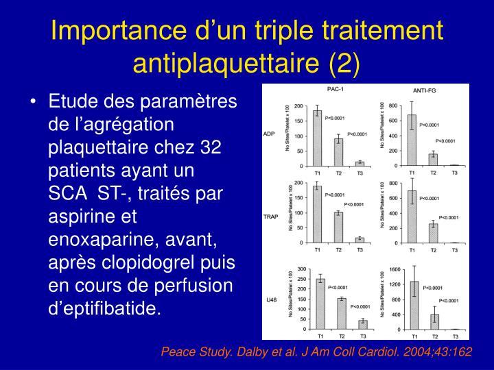 Importance d'un triple traitement antiplaquettaire (2)