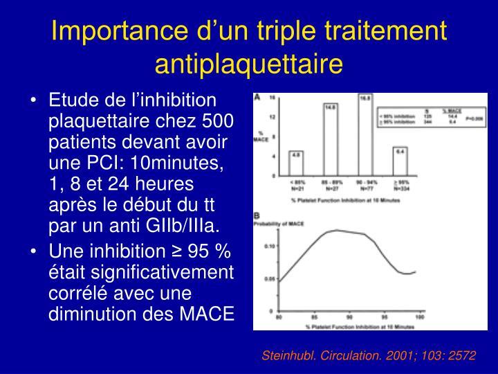 Importance d'un triple traitement antiplaquettaire
