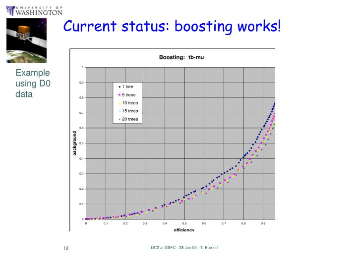 Current status: boosting works!