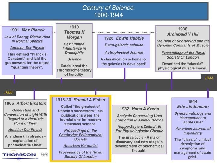 Century of Science