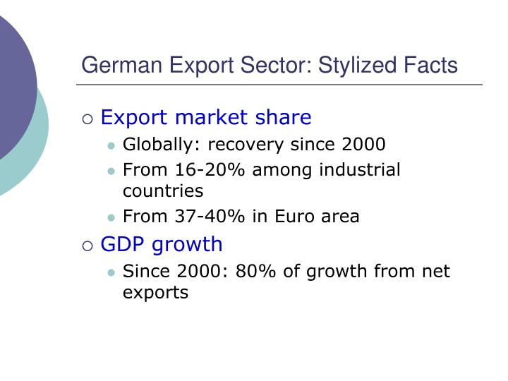 German export sector stylized facts
