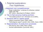 i potential explanations four hypotheses