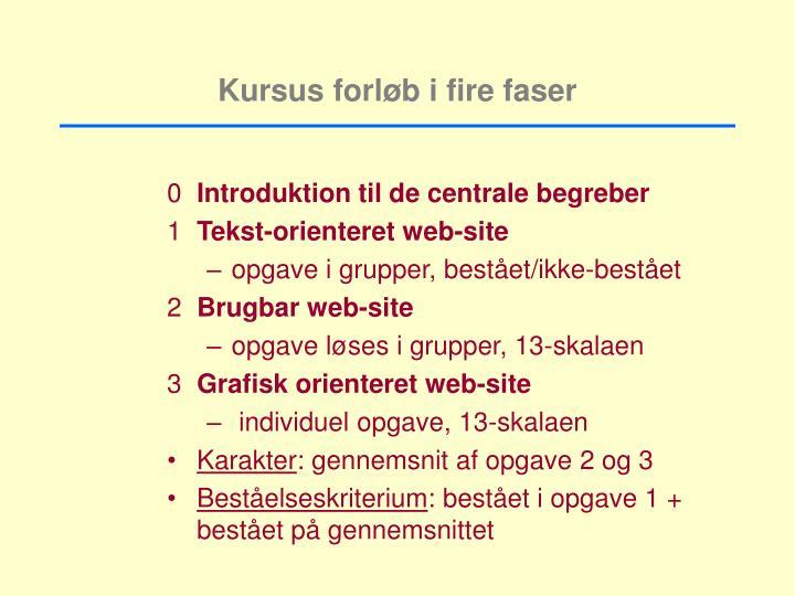 Kursus forløb i fire faser