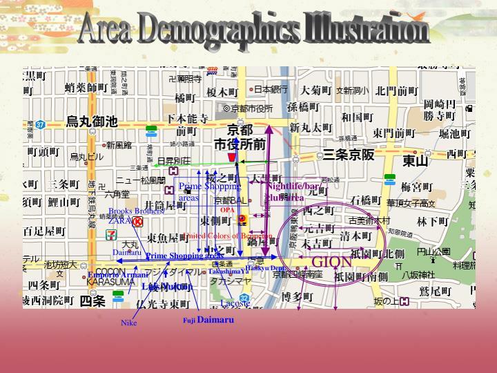 Area Demographics Illustration