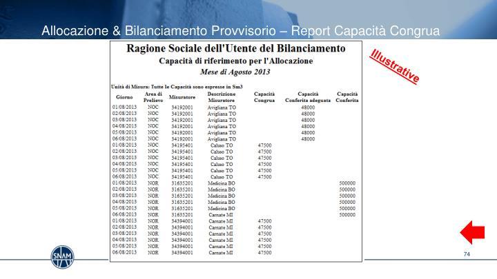 Allocazione & Bilanciamento Provvisorio – Report