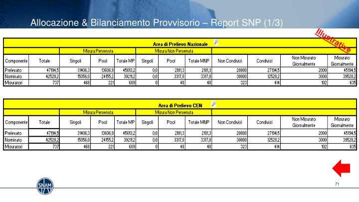 Allocazione & Bilanciamento Provvisorio – Report SNP (1/3)