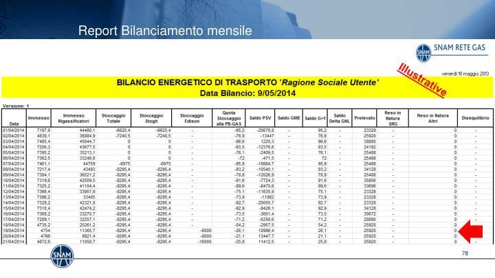 Report Bilanciamento mensile
