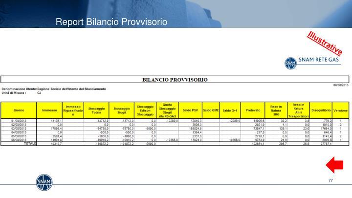 Report Bilancio Provvisorio