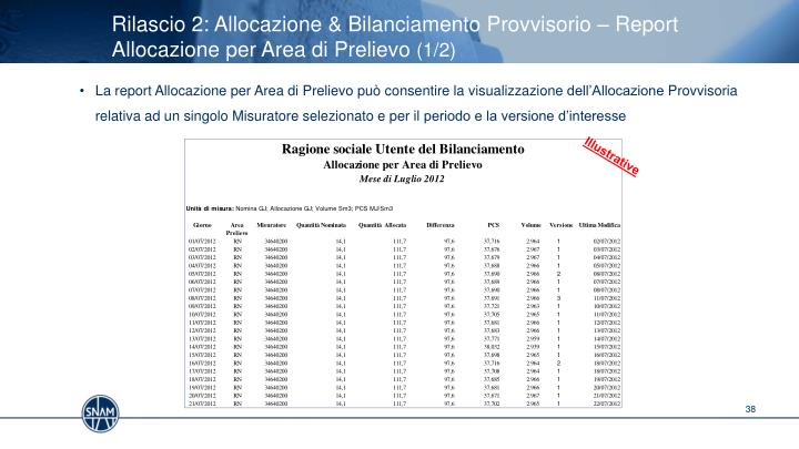 Rilascio 2: Allocazione & Bilanciamento Provvisorio – Report