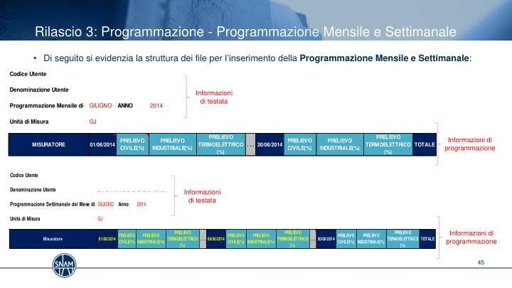Rilascio 3: Programmazione - Programmazione Mensile e Settimanale