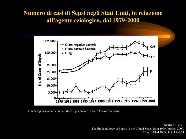 Numero di casi di Sepsi negli Stati Uniti, in relazione all'agente eziologico, dal 1979-2000