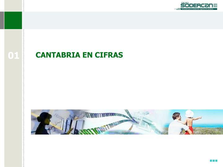 CANTABRIA EN CIFRAS