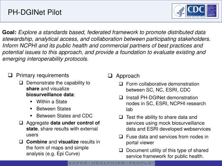PH-DGINet Pilot