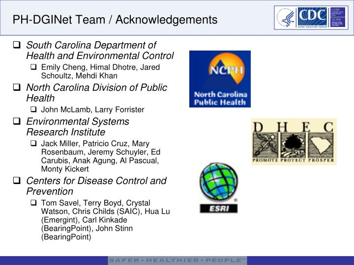 PH-DGINet Team / Acknowledgements