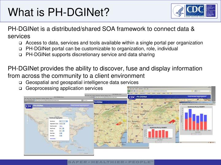 What is PH-DGINet?