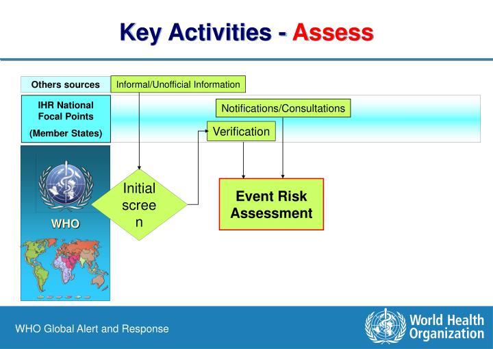 Key Activities -