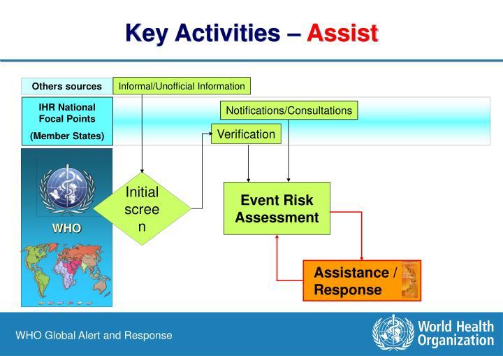 Key Activities –