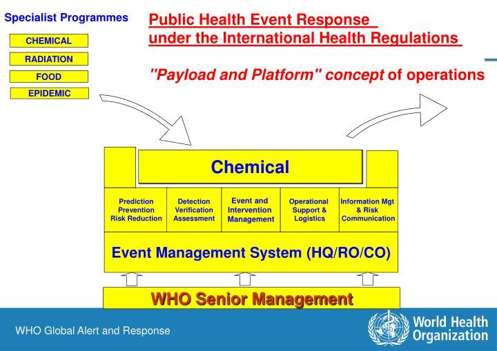 Public Health Event Response