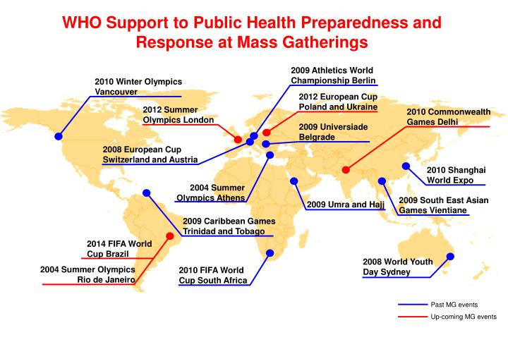 WHO Support to Public Health Preparedness and Response at Mass Gatherings