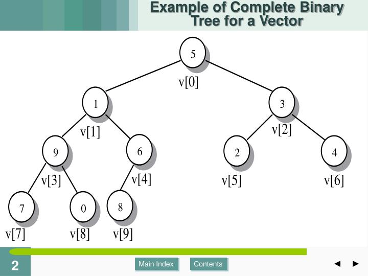 Example of complete binary tree for a vector