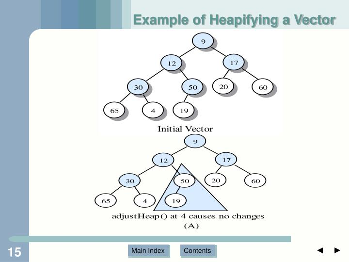 Example of Heapifying a Vector