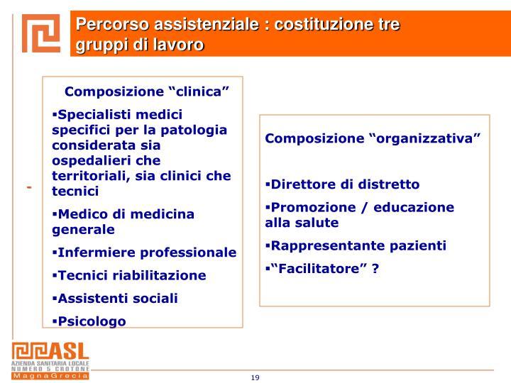 """Composizione """"clinica"""""""