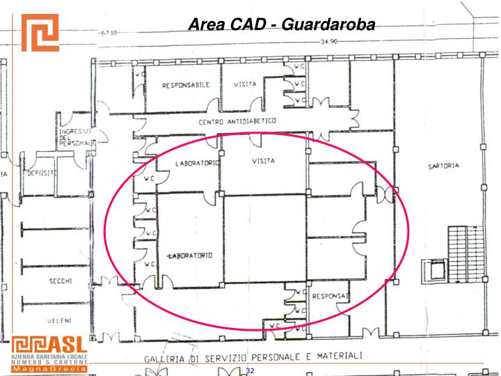 Area CAD - Guardaroba
