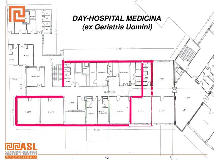 DAY-HOSPITAL MEDICINA