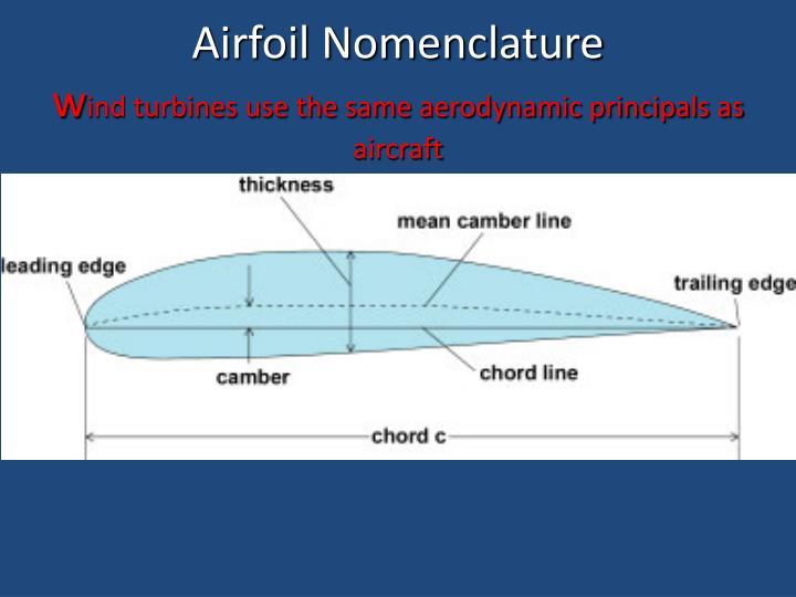 Airfoil Nomenclature