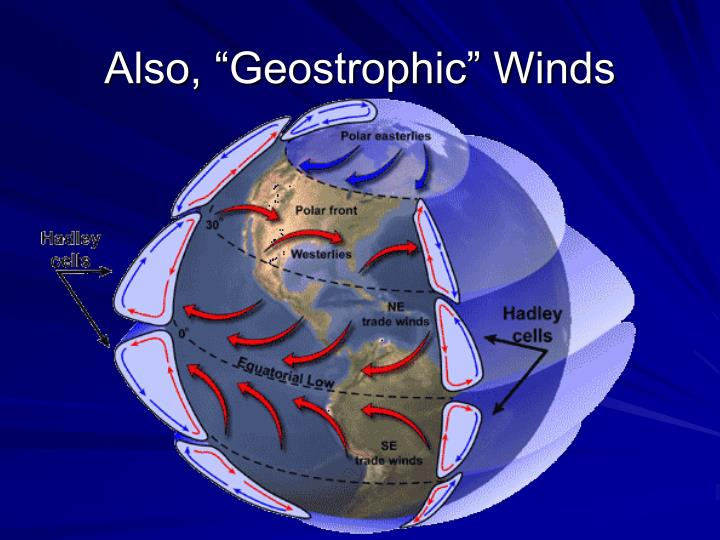 """Also, """"Geostrophic"""" Winds"""